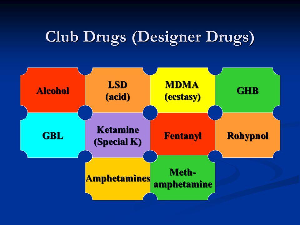 Glb drug