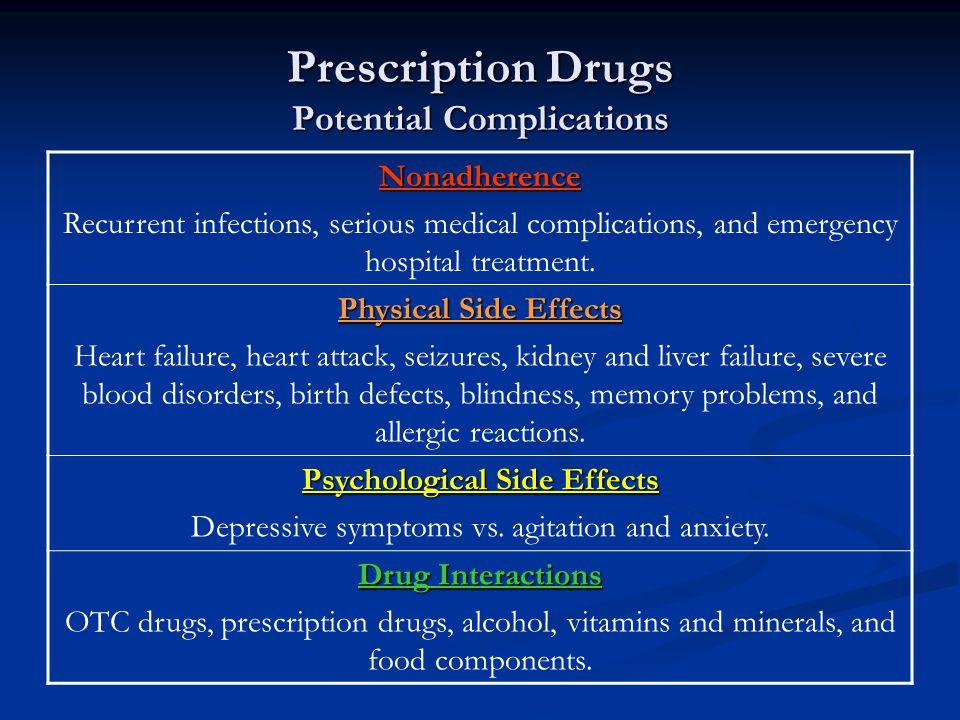 Prescription Drugs Potential Complications