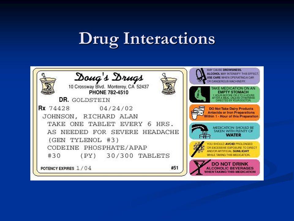 Drug+Interactions+Figure+10.2.jpg