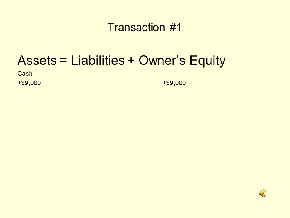 Assets = Liabilities + Owner's Equity