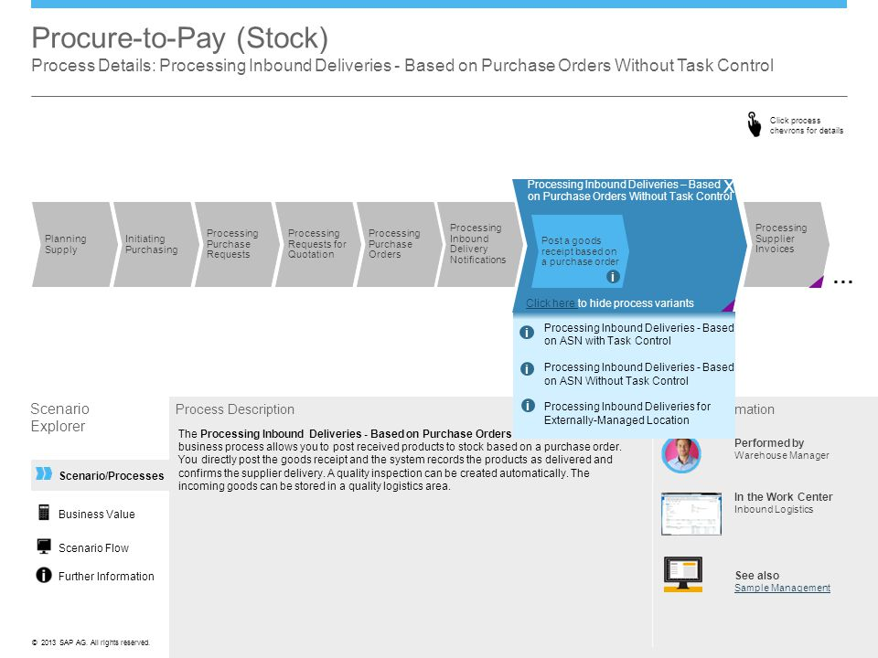 Procure-to-Pay (Stock) Process Details: Processing Inbound Deliveries - Based on Purchase Orders Without Task Control
