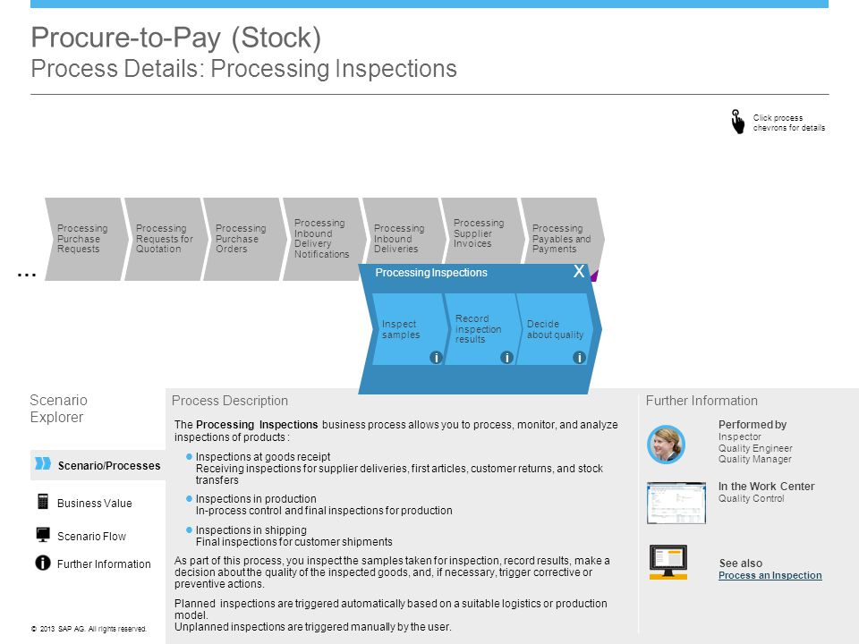 Procure-to-Pay (Stock) Process Details: Processing Inspections