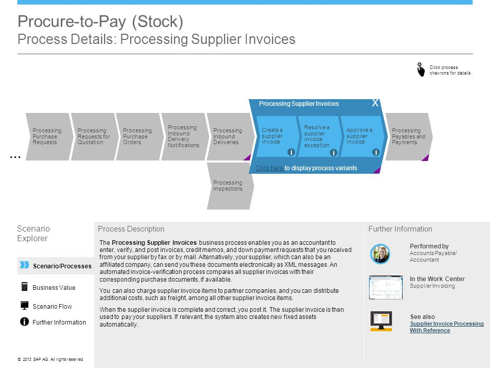 Procure-to-Pay (Stock) Process Details: Processing Supplier Invoices