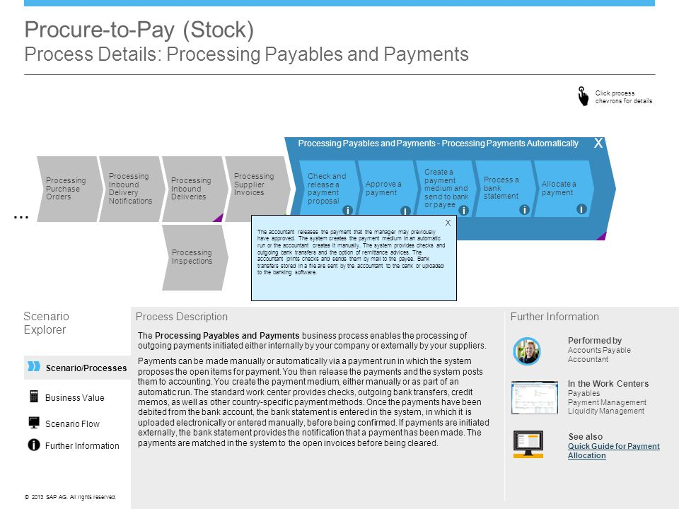 Procure-to-Pay (Stock) Process Details: Processing Payables and Payments