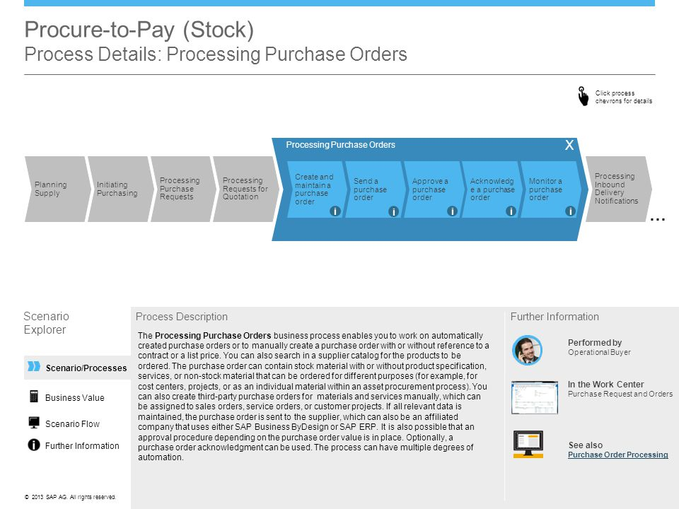 Procure-to-Pay (Stock) Process Details: Processing Purchase Orders