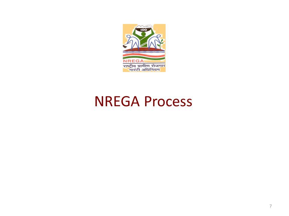 NREGA Process