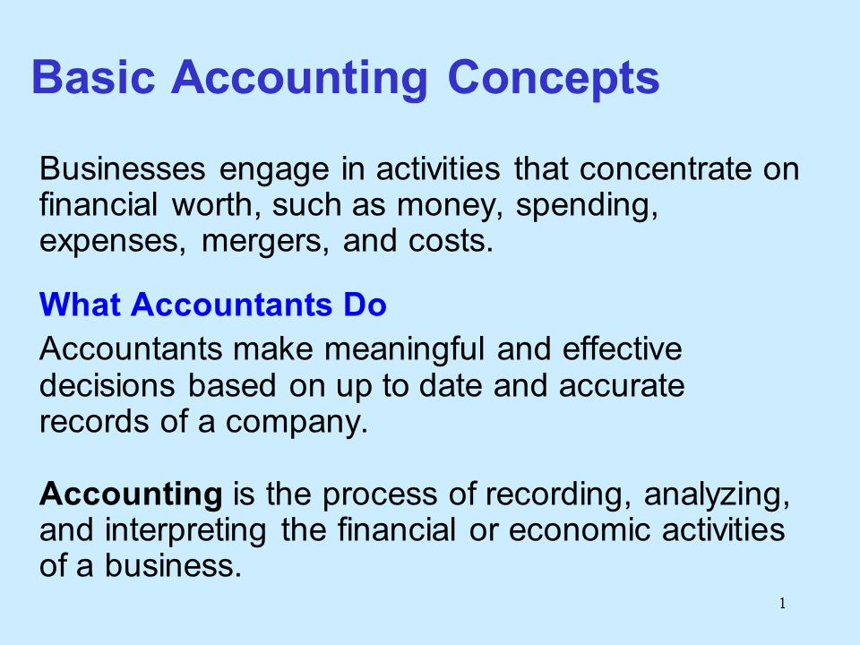 30 Basic Accounting Terms, Acronyms and Abbreviations Students Should Know