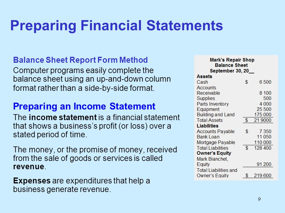 preparing projected profit and loss account