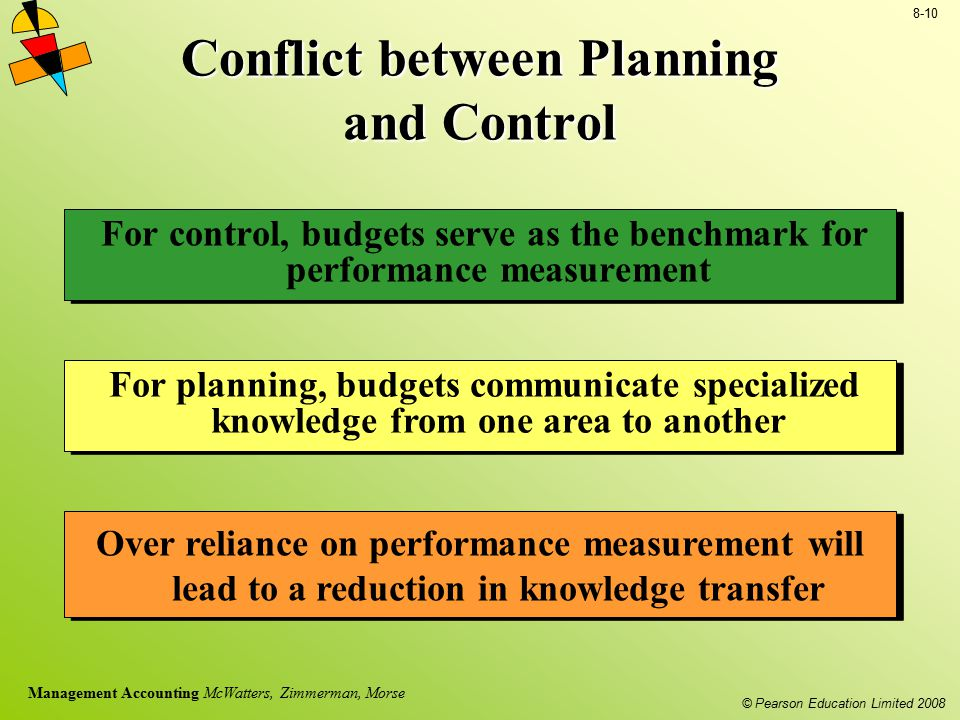 Conflict between Planning and Control