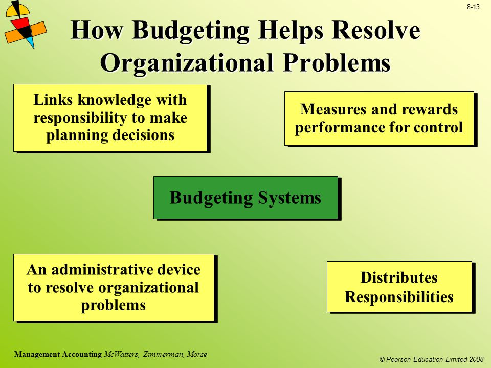 How Budgeting Helps Resolve Organizational Problems