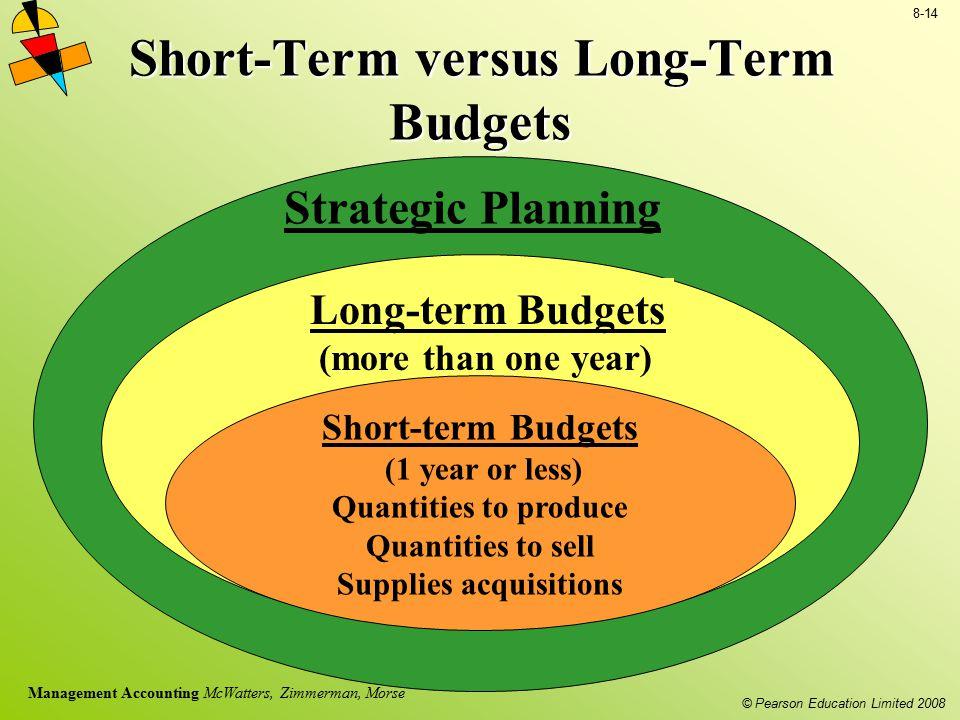 Short-Term versus Long-Term Budgets
