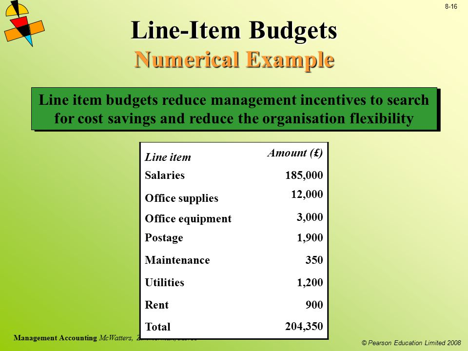 Line-Item Budgets Numerical Example