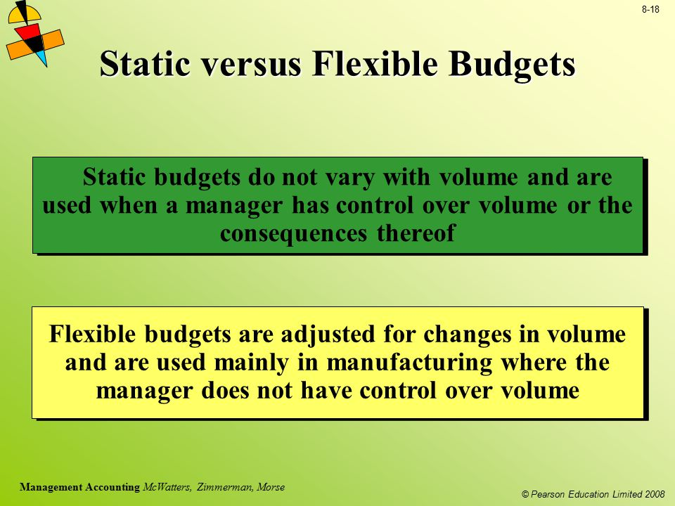 Static versus Flexible Budgets