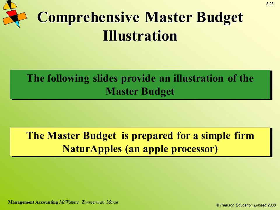 Comprehensive Master Budget Illustration