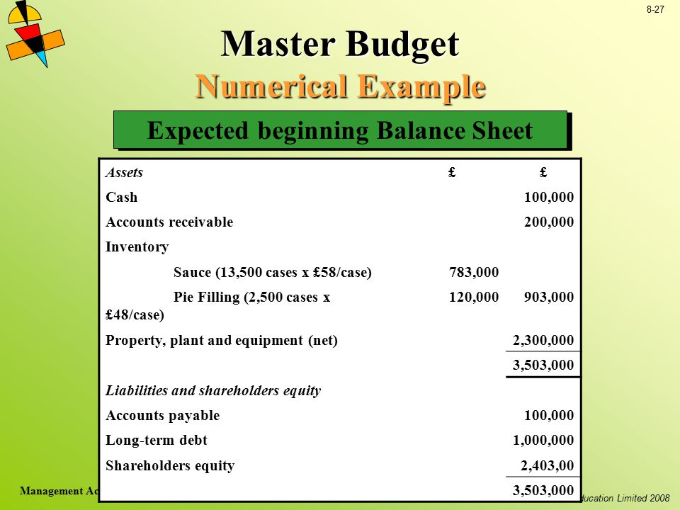 Hotel accounting | Coursework Academic Service lupaperfyzd.ourfoods.us