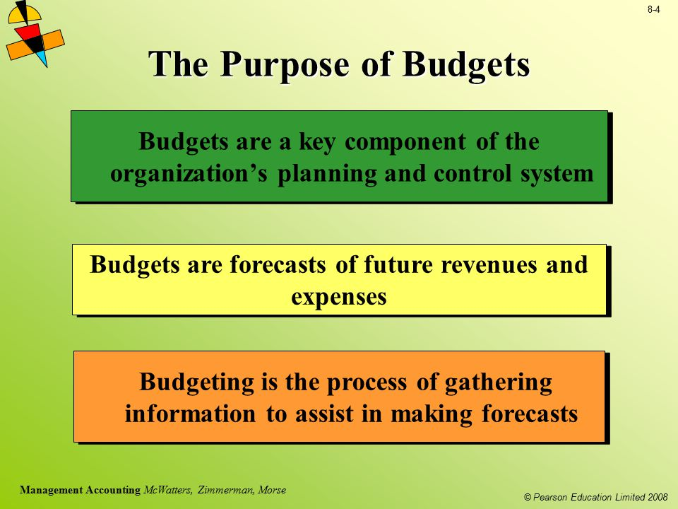 Budgets are forecasts of future revenues and expenses