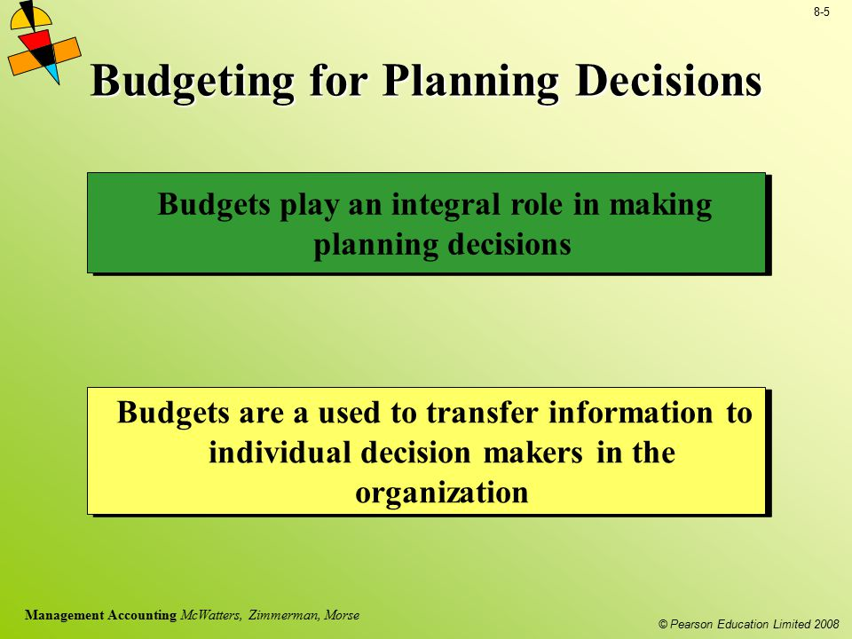 Budgeting for Planning Decisions