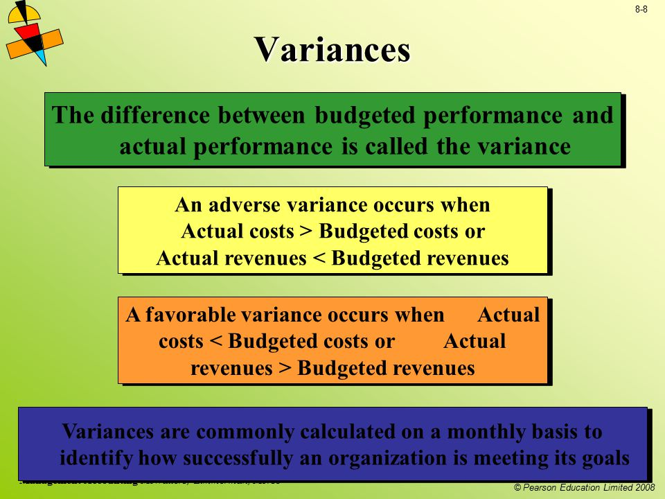 Variances The difference between budgeted performance and actual performance is called the variance.