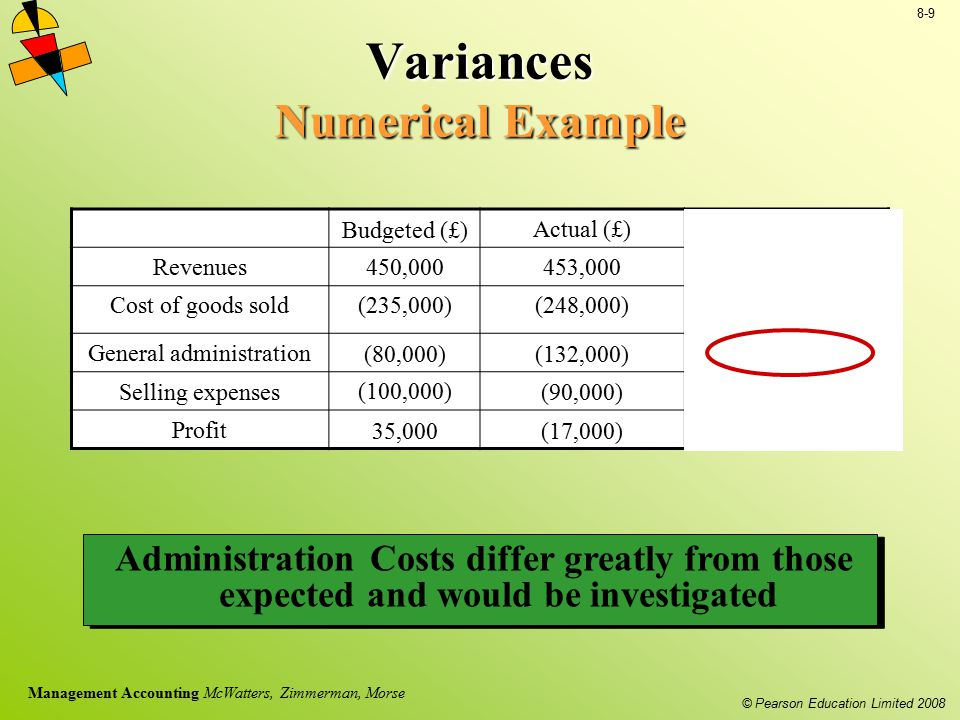 Variances Numerical Example