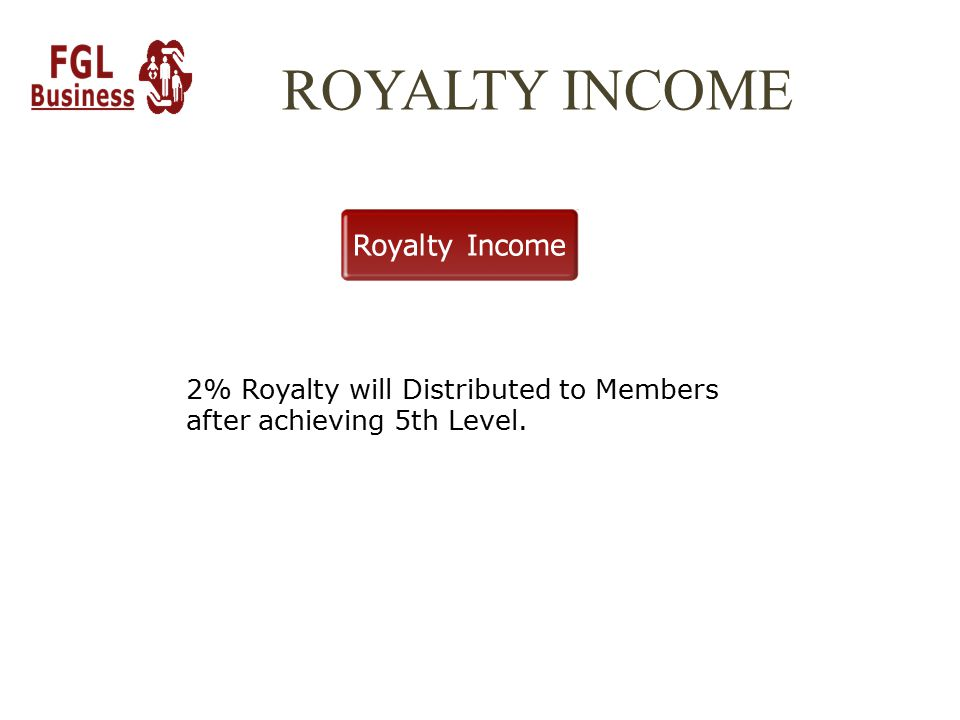 ROYALTY INCOME 2% Royalty will Distributed to Members after achieving 5th Level.