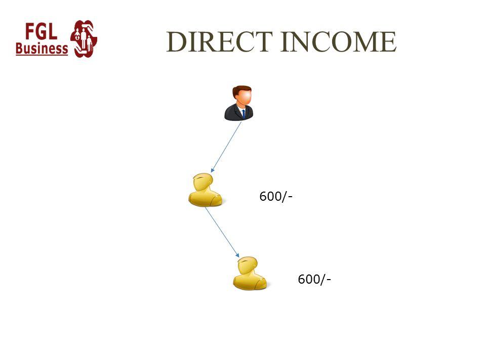 DIRECT INCOME 600/- 600/-