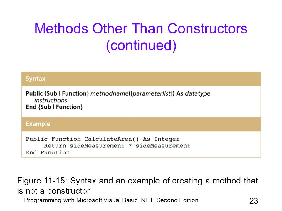 Methods Other Than Constructors (continued)