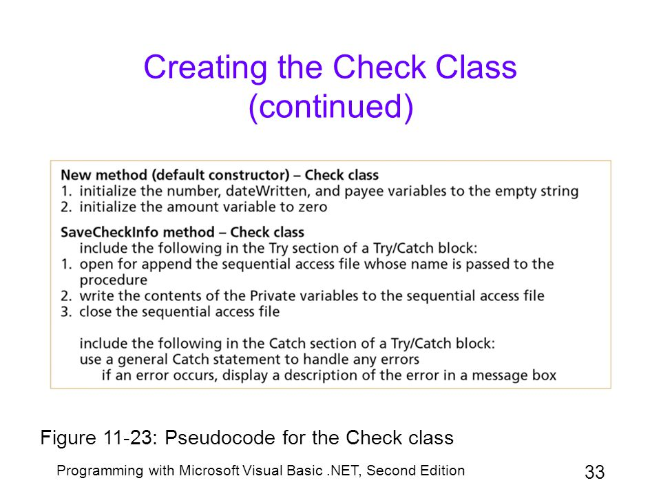 Creating the Check Class (continued)
