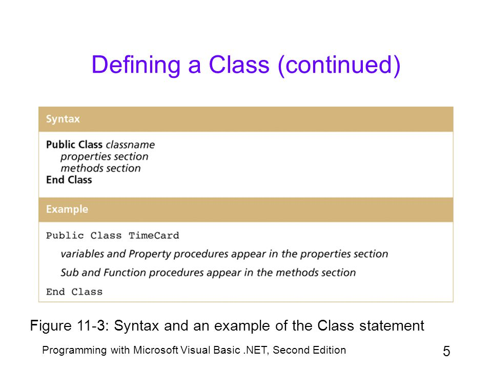 Defining a Class (continued)