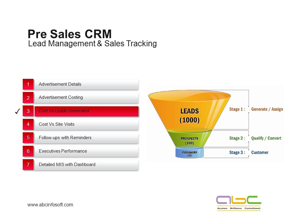 Pre Sales CRM Lead Management & Sales Tracking ✓ 1 2 3 4 5 6 7