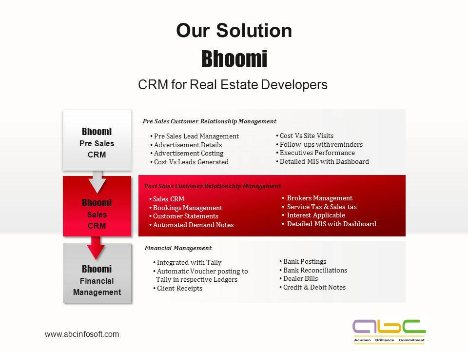 CRM for Real Estate Developers