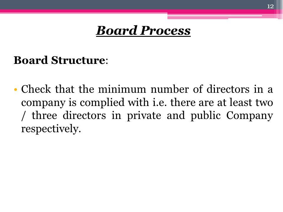 Board Process Board Structure: