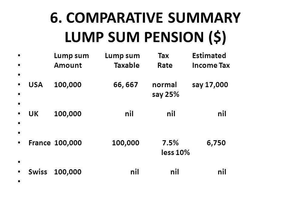 6. COMPARATIVE SUMMARY LUMP SUM PENSION ($)