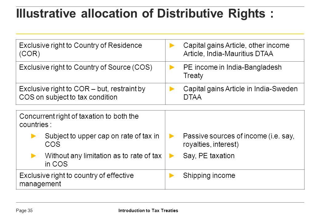 Illustrative allocation of Distributive Rights :