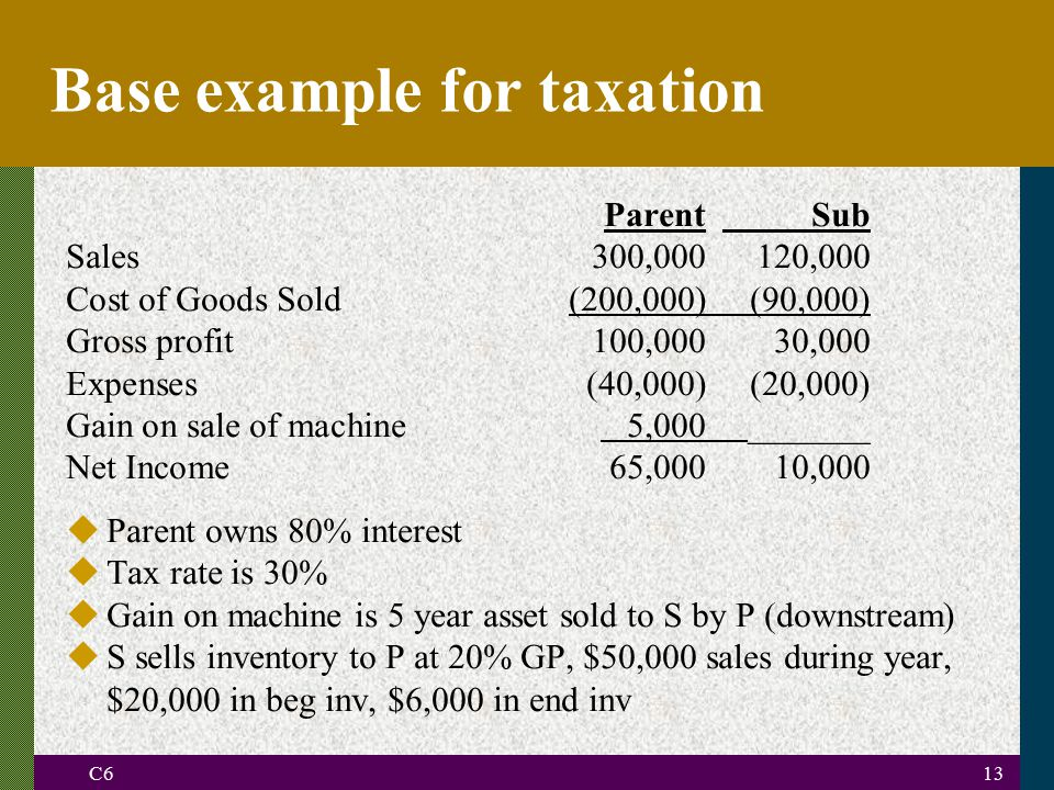 Base example for taxation