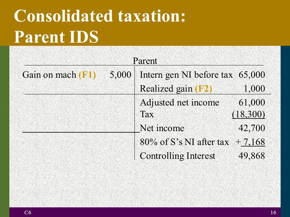 Consolidated taxation: Parent IDS