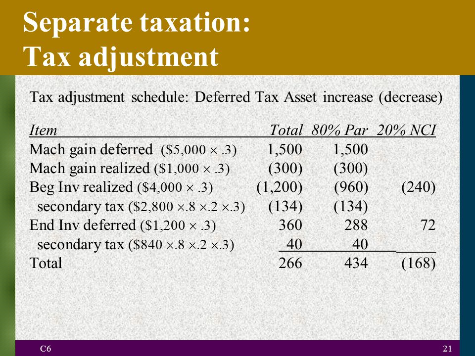 Separate taxation: Tax adjustment