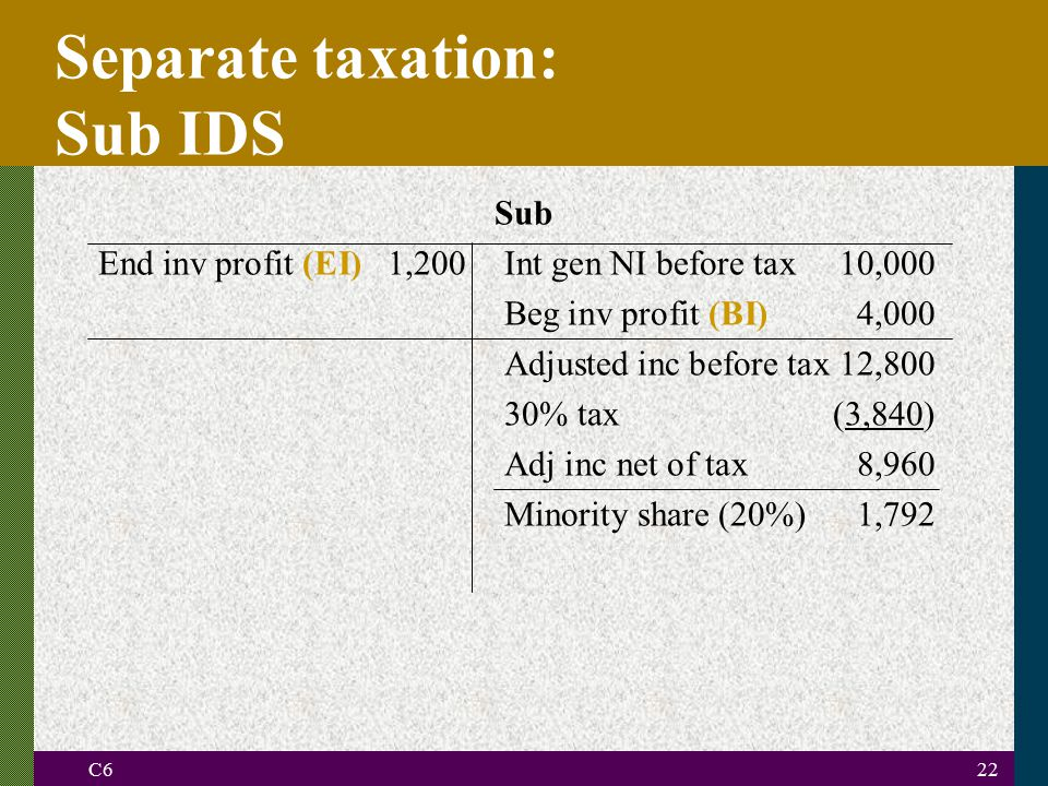 Separate taxation: Sub IDS Sub