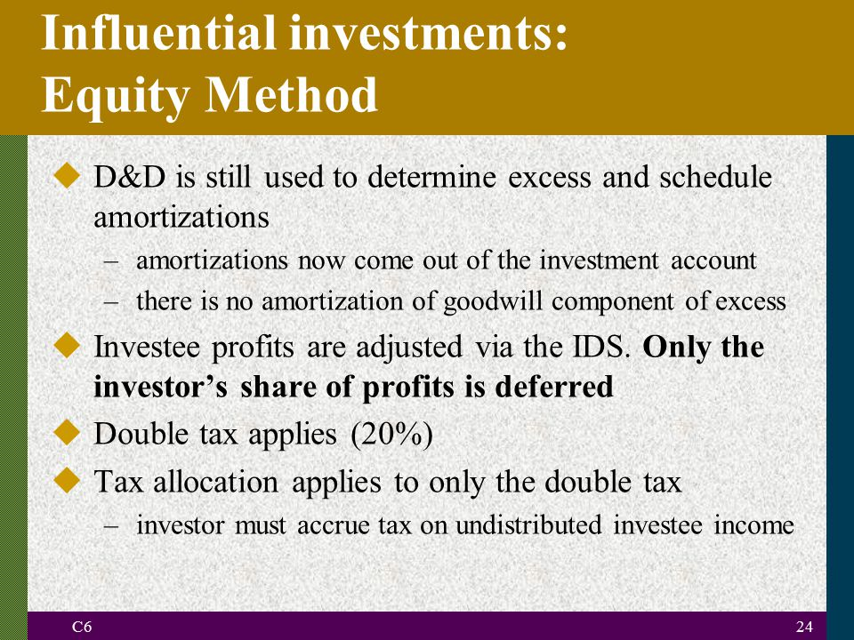 Influential investments: Equity Method