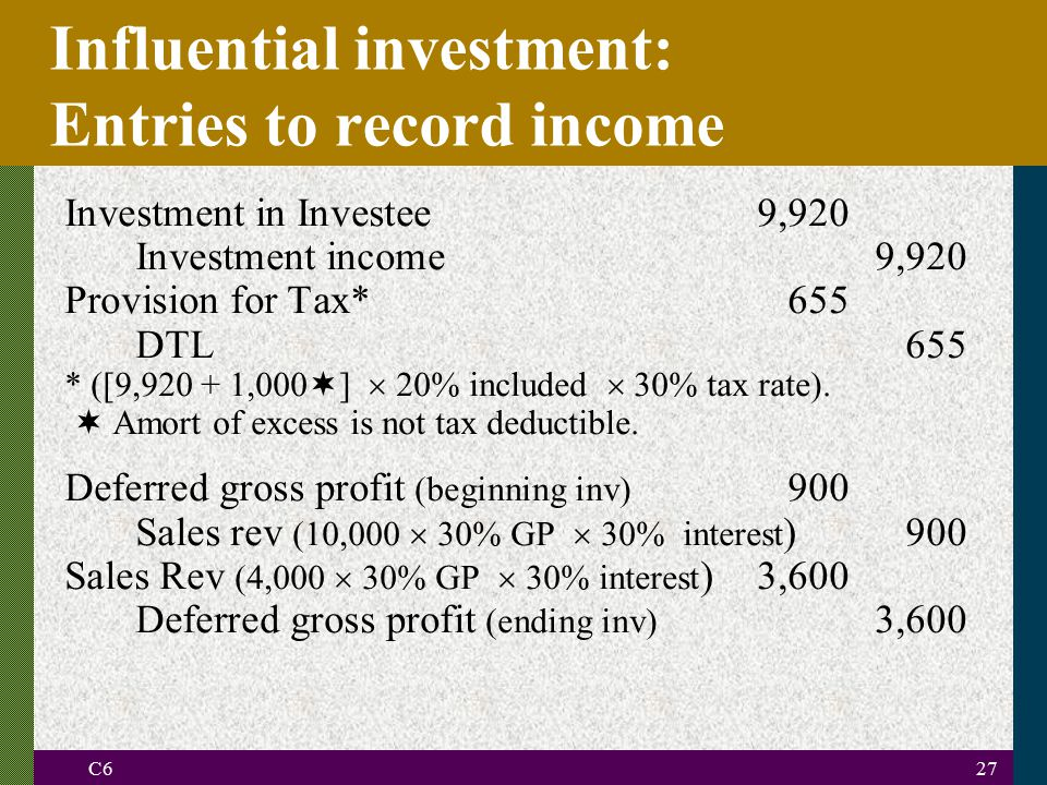 Influential investment: Entries to record income