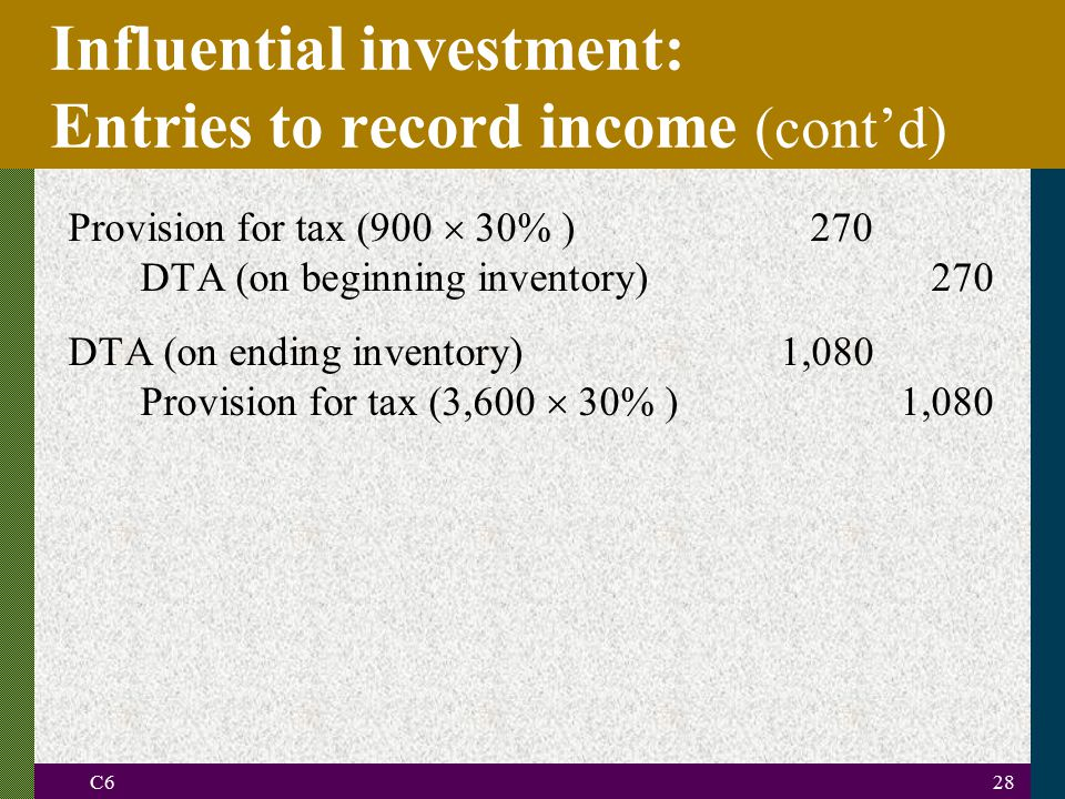 Influential investment: Entries to record income (cont'd)