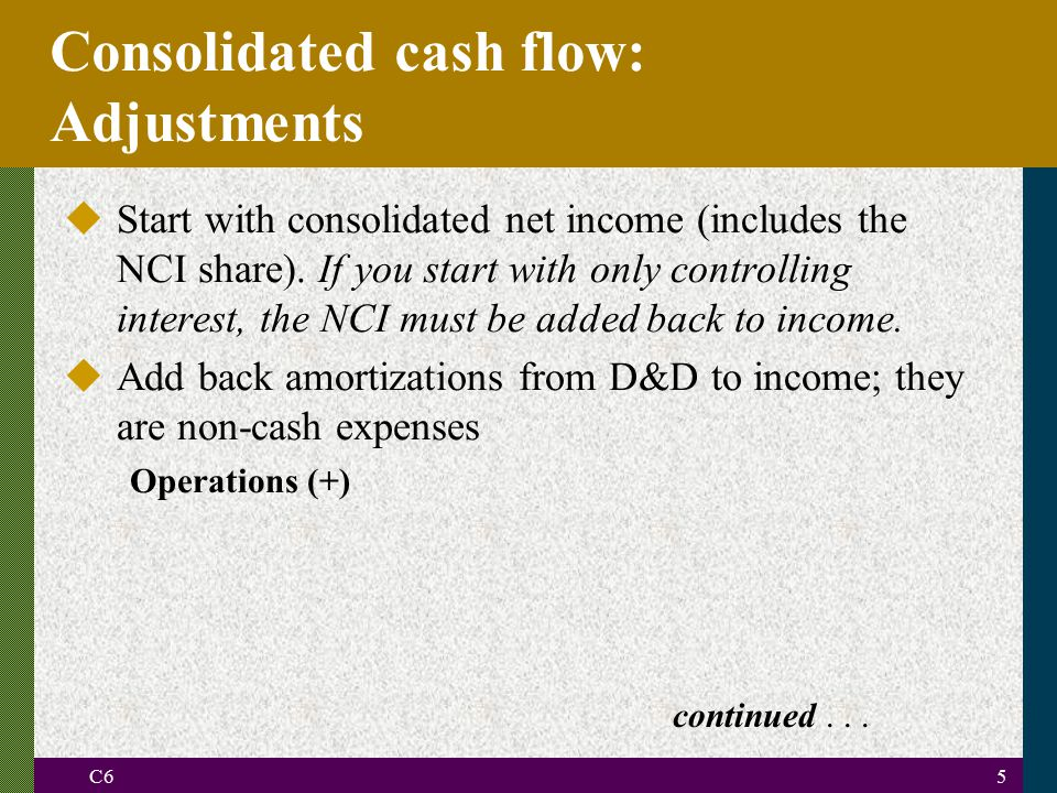Consolidated cash flow: Adjustments