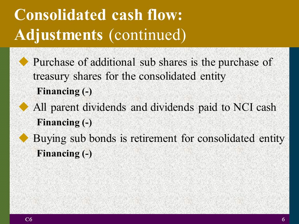 Consolidated cash flow: Adjustments (continued)