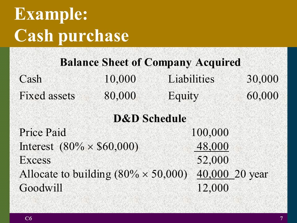 Example: Cash purchase