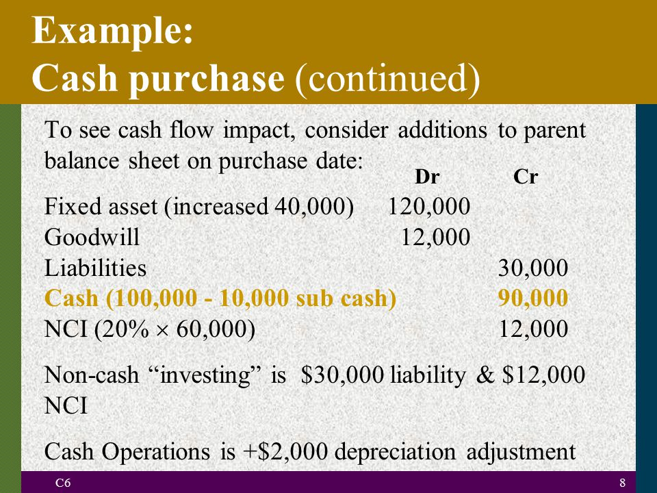 Example: Cash purchase (continued)
