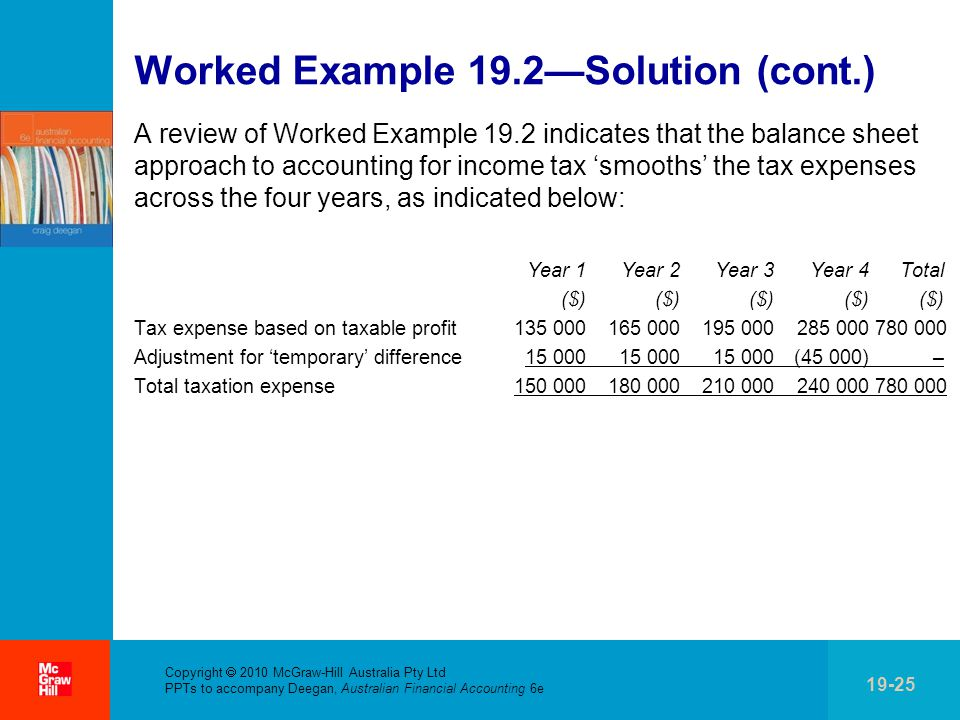Worked Example 19.2—Solution (cont.)