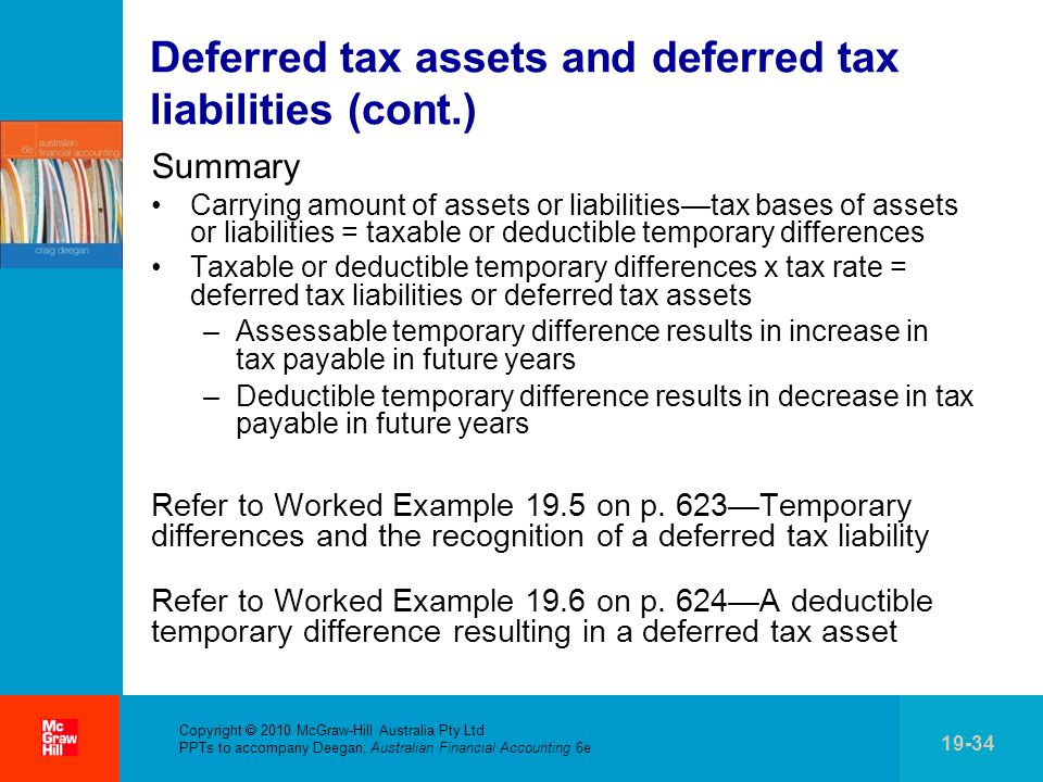 Deferred tax assets and deferred tax liabilities (cont.)