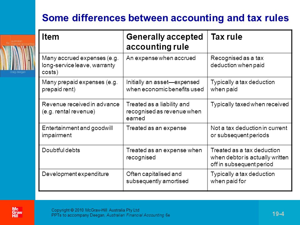Some differences between accounting and tax rules