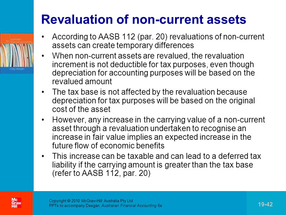 Revaluation of non-current assets