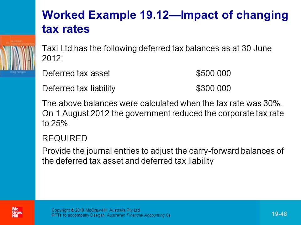 Worked Example 19.12—Impact of changing tax rates