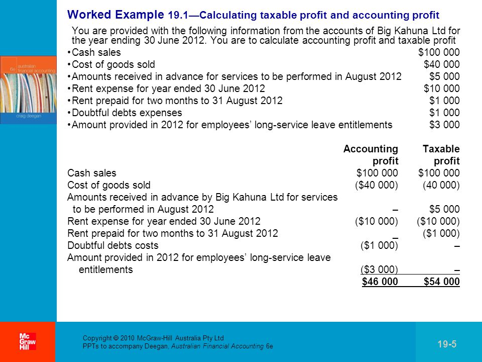 Worked Example 19.1—Calculating taxable profit and accounting profit